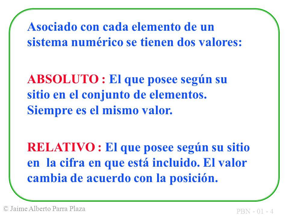 Asociado con cada elemento de un sistema numérico se tienen dos valores: