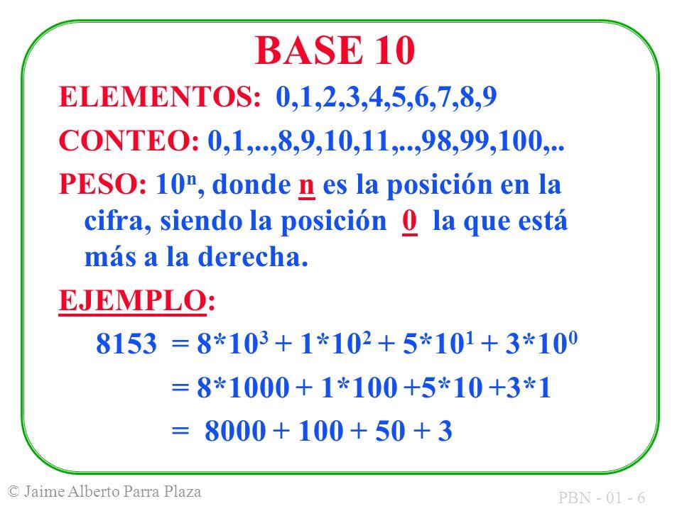 BASE 10 ELEMENTOS: 0,1,2,3,4,5,6,7,8,9. CONTEO: 0,1,..,8,9,10,11,..,98,99,100,..