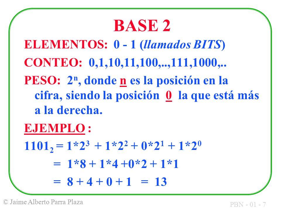 BASE 2 ELEMENTOS: 0 - 1 (llamados BITS)