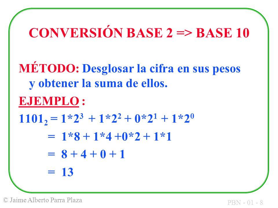 CONVERSIÓN BASE 2 => BASE 10