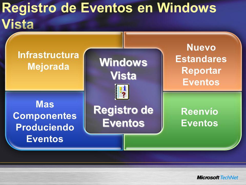 Registro de Eventos en Windows Vista
