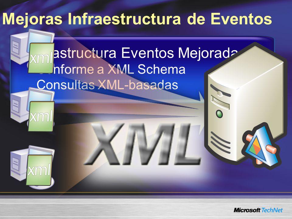 Mejoras Infraestructura de Eventos