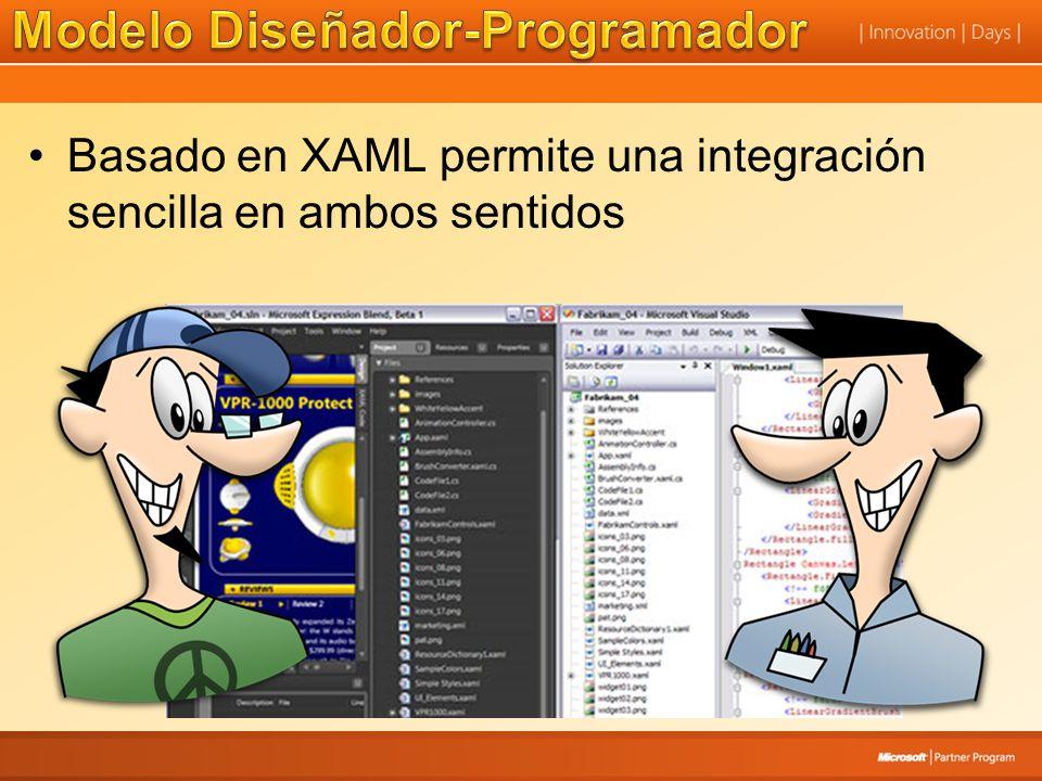 Modelo Diseñador-Programador
