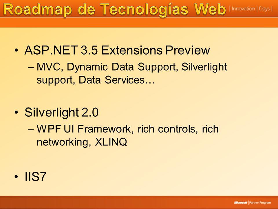 Roadmap de Tecnologías Web