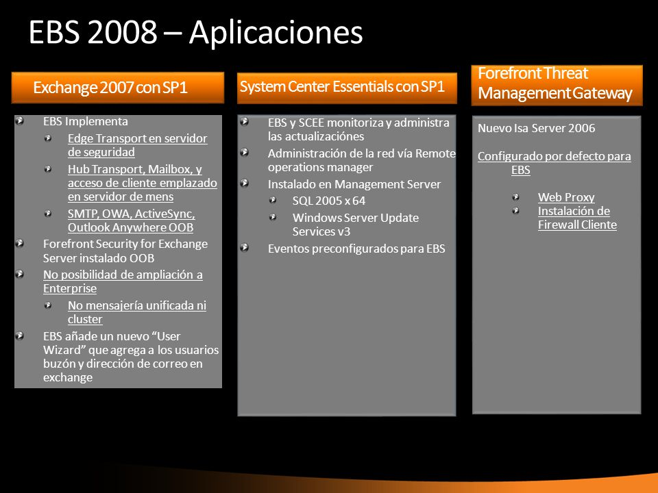 EBS 2008 – Aplicaciones Forefront Threat Management Gateway