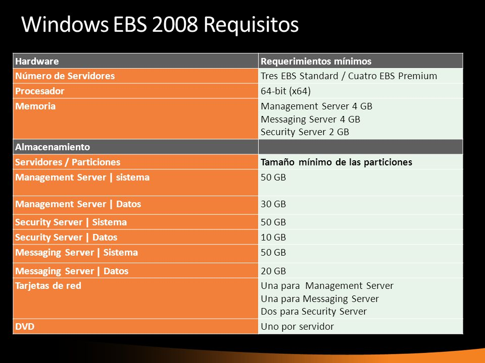 Windows EBS 2008 Requisitos