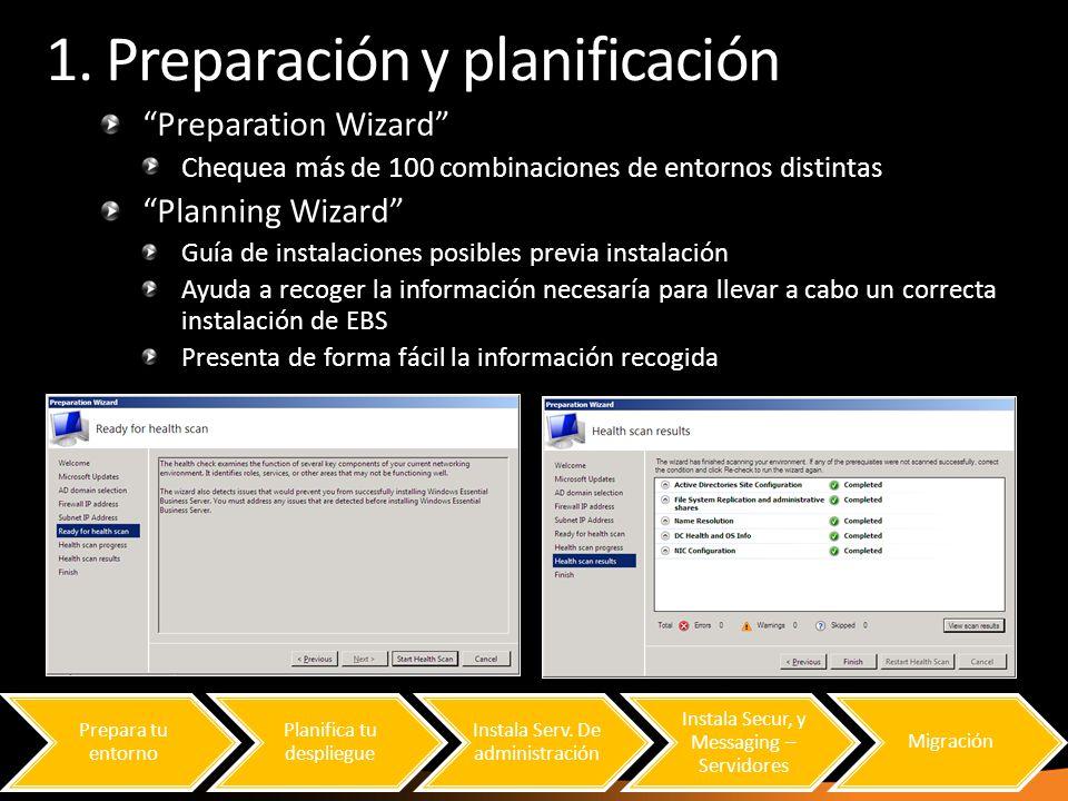1. Preparación y planificación