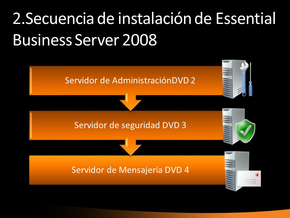 2.Secuencia de instalación de Essential Business Server 2008