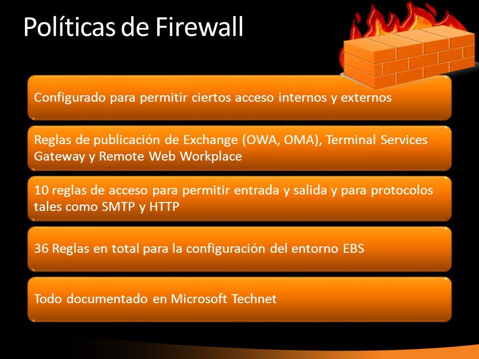 Políticas de Firewall Configurado para permitir ciertos acceso internos y externos.