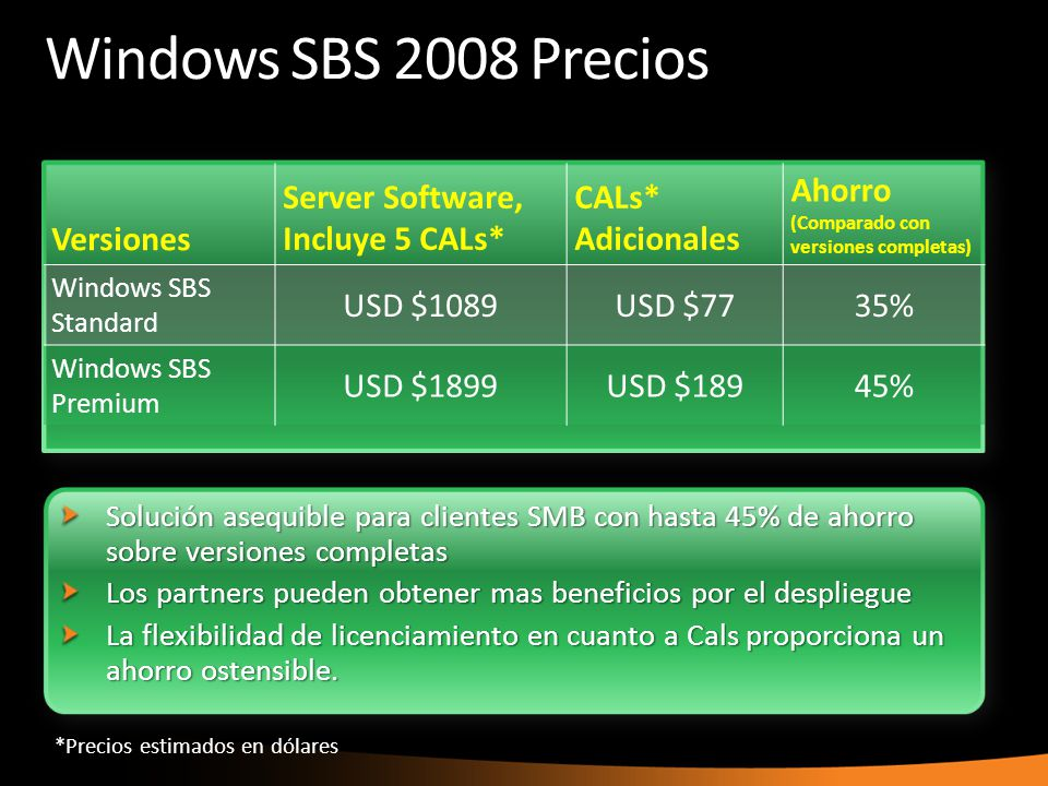 Windows SBS 2008 Precios Versiones Server Software, Incluye 5 CALs*