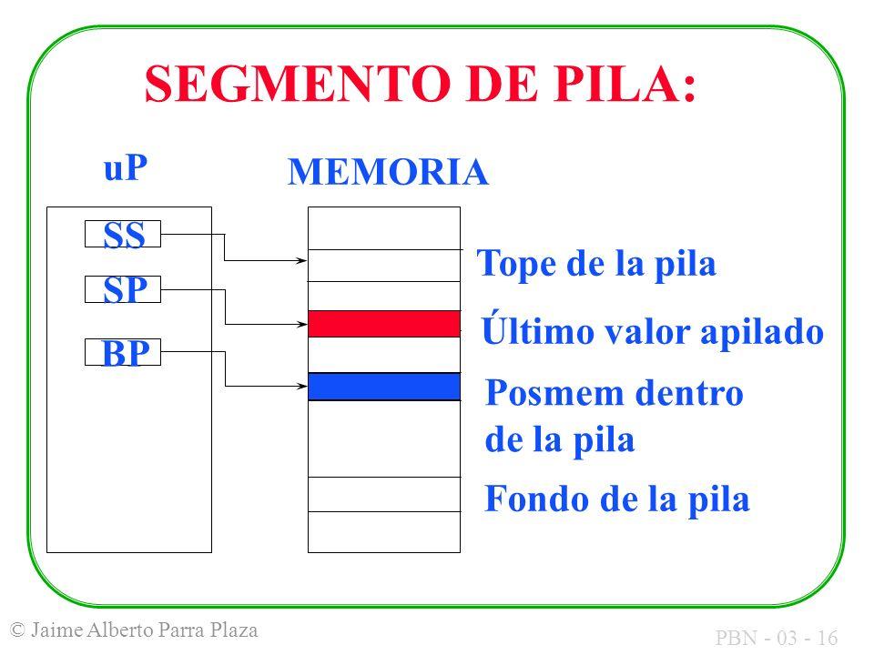 SEGMENTO DE PILA: uP MEMORIA SS Tope de la pila SP