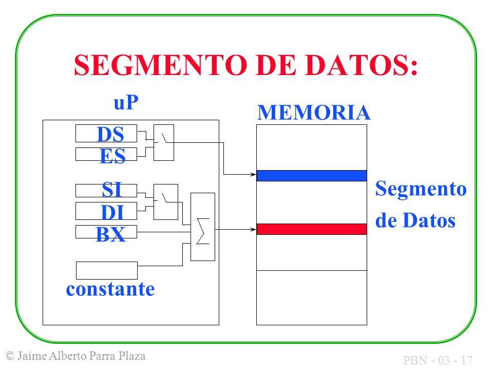 SEGMENTO DE DATOS: uP MEMORIA DS ES SI Segmento de Datos DI BX