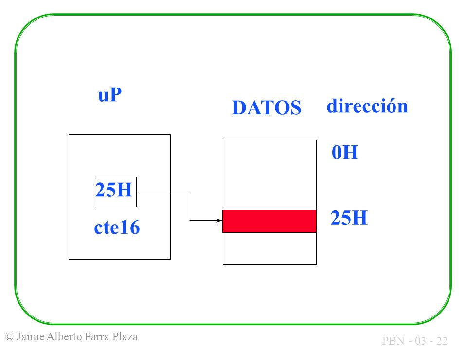 uP DATOS 25H cte16 0H dirección