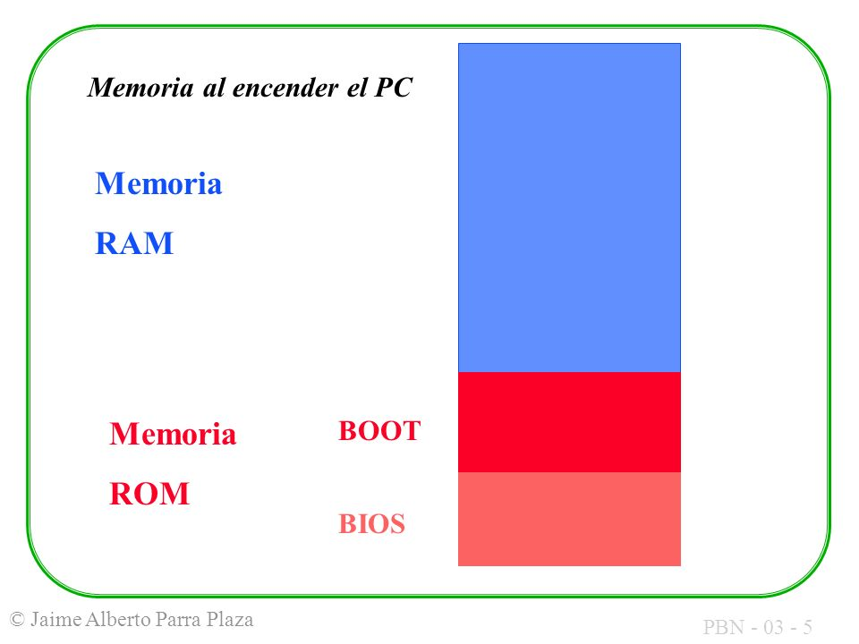 Memoria al encender el PC