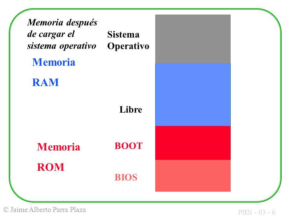 Memoria RAM Memoria ROM Memoria después de cargar el sistema operativo