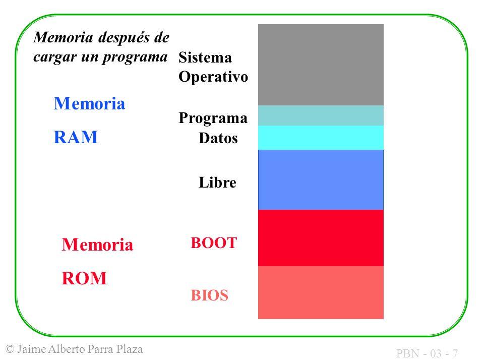 Memoria RAM Memoria ROM Memoria después de cargar un programa