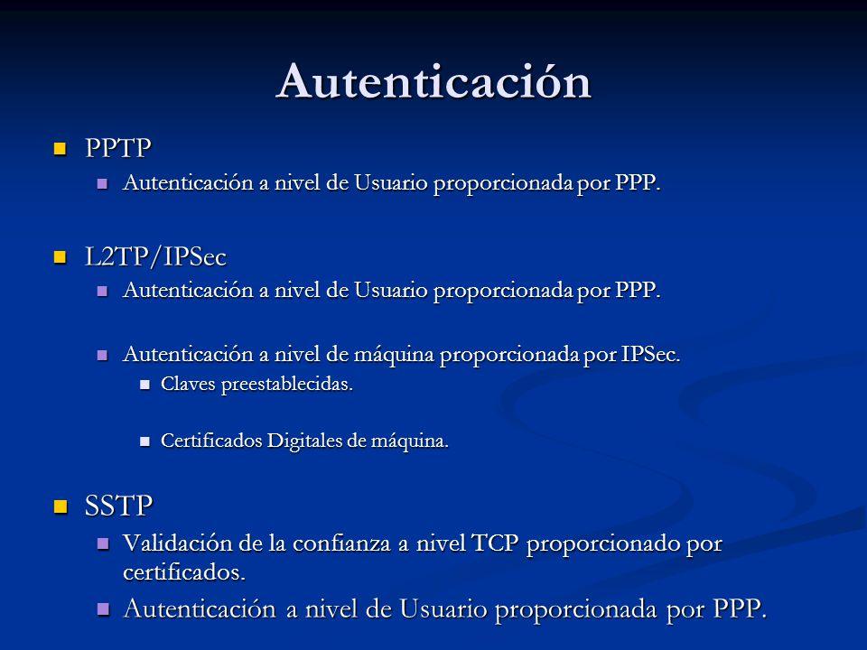 Autenticación SSTP PPTP L2TP/IPSec