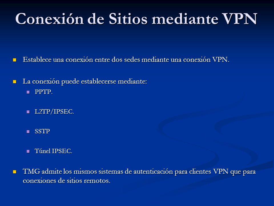Conexión de Sitios mediante VPN