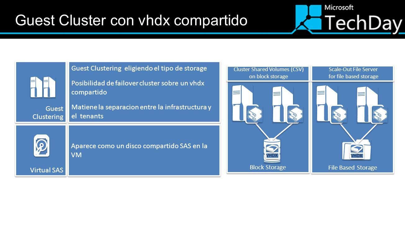 Guest Cluster con vhdx compartido