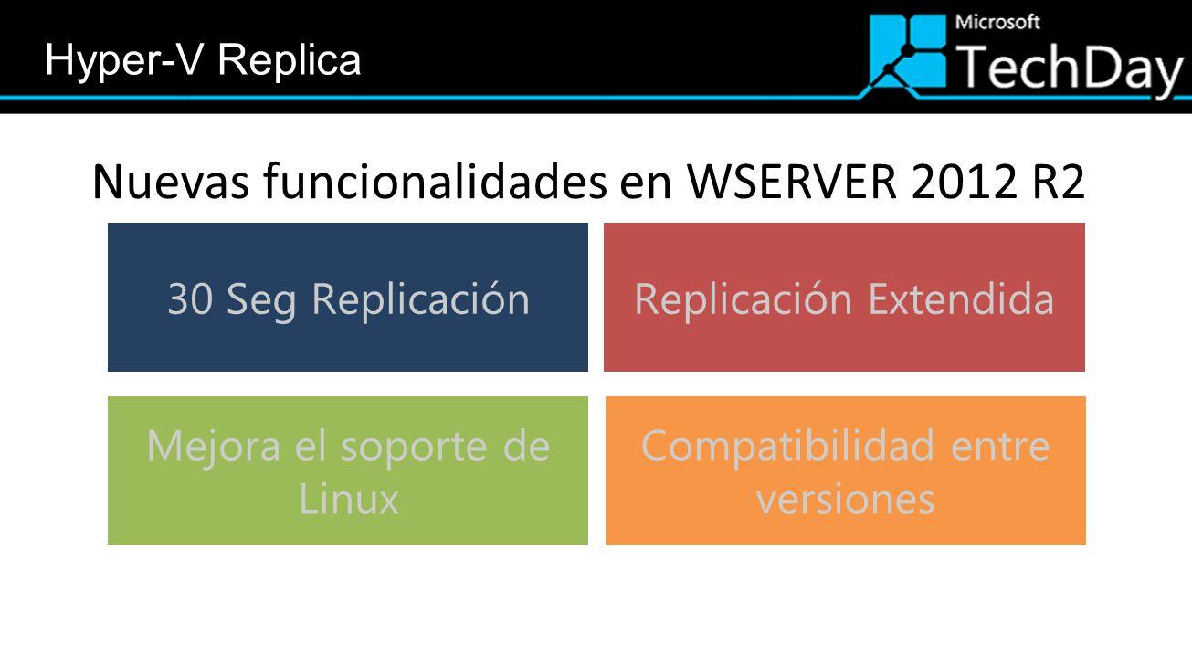 Nuevas funcionalidades en WSERVER 2012 R2