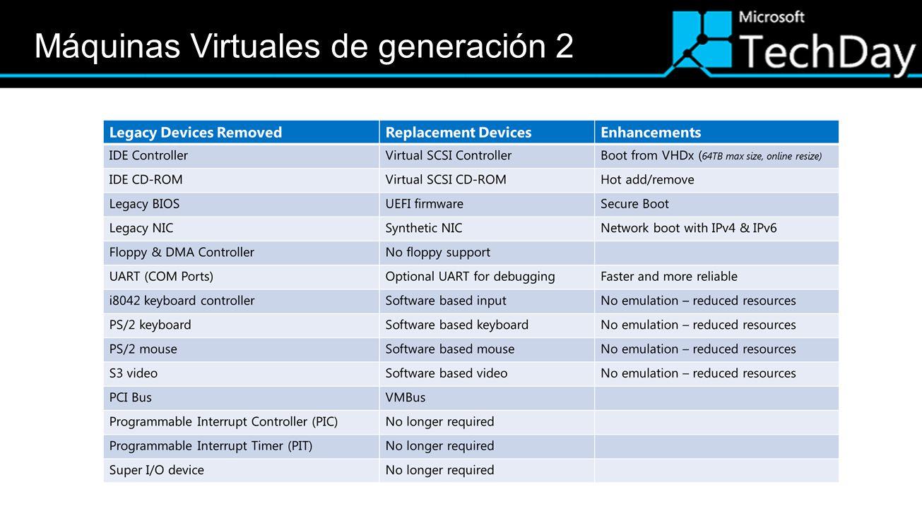 Máquinas Virtuales de generación 2