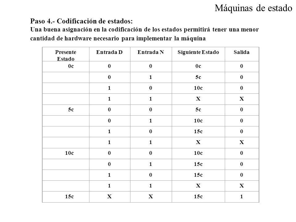 Máquinas de estado Paso 4.- Codificación de estados: