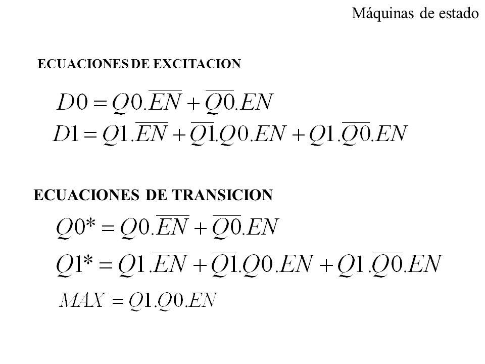 ECUACIONES DE TRANSICION