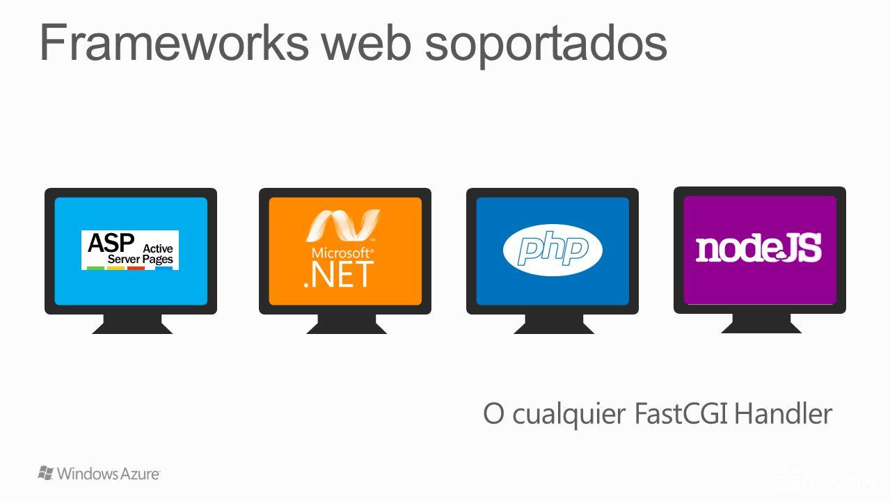 Frameworks web soportados