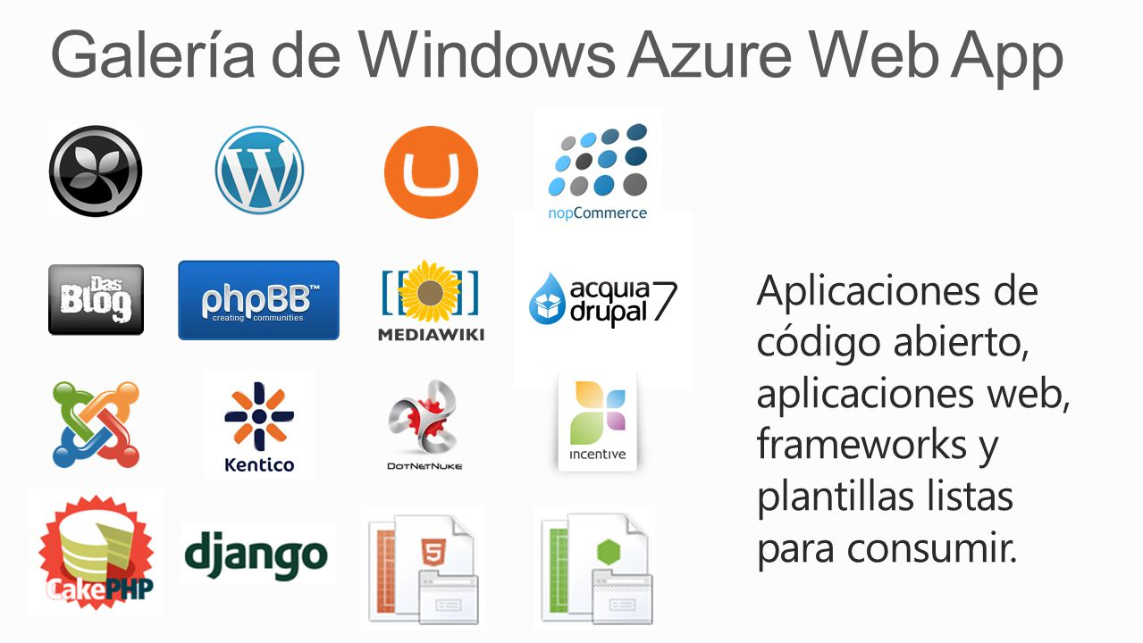 Galería de Windows Azure Web App
