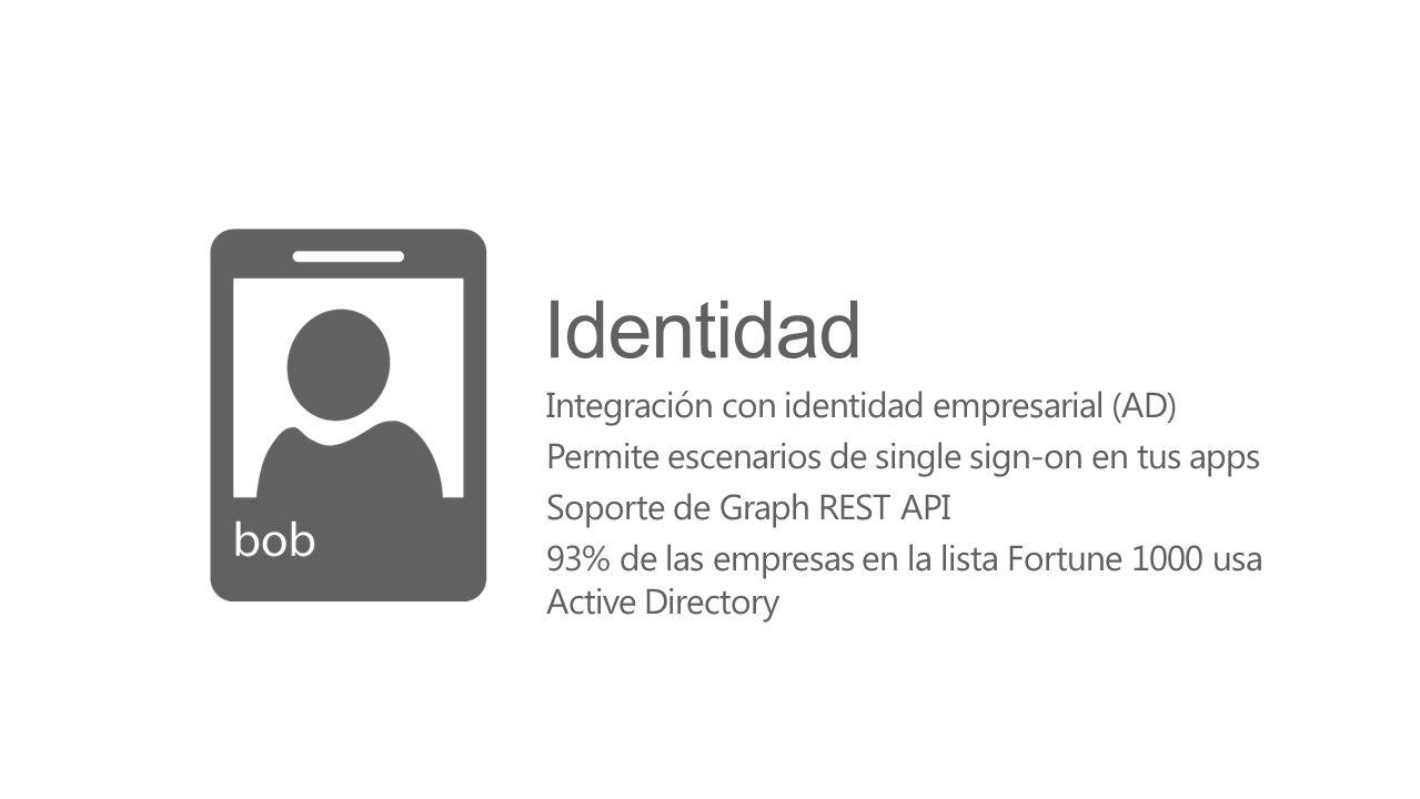 Identidad Integración con identidad empresarial (AD)