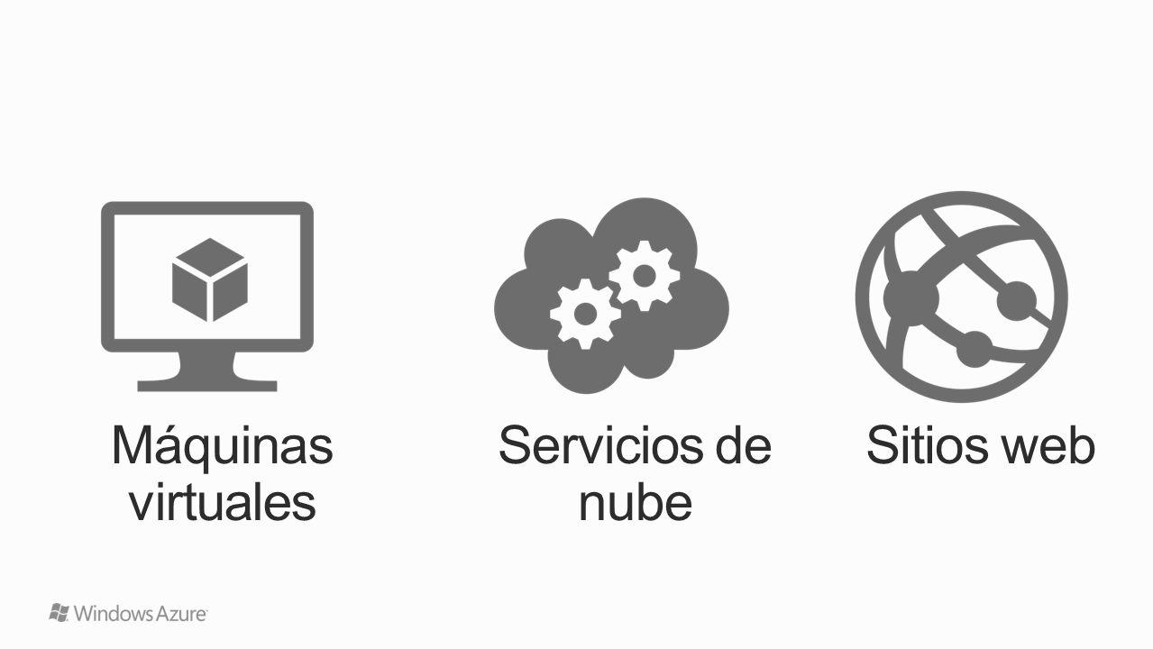 Máquinas virtuales Servicios de nube Sitios web