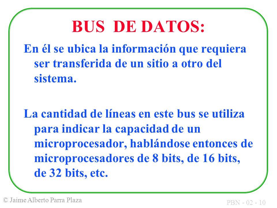 BUS DE DATOS: En él se ubica la información que requiera ser transferida de un sitio a otro del sistema.