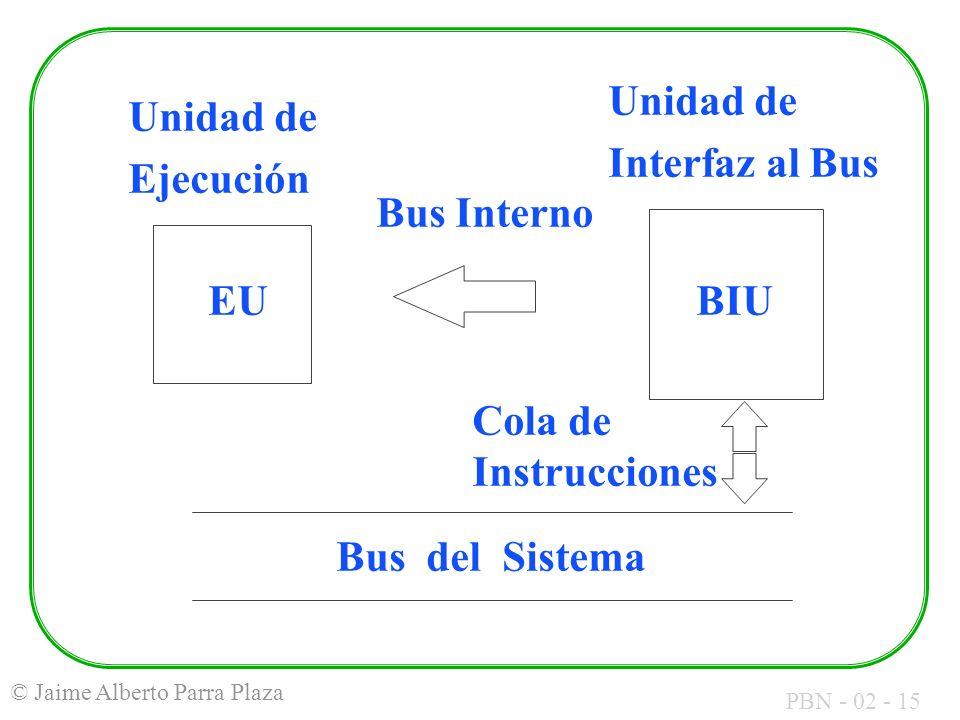 Unidad de Interfaz al Bus. Unidad de. Ejecución. Bus Interno. EU. BIU. Cola de Instrucciones.