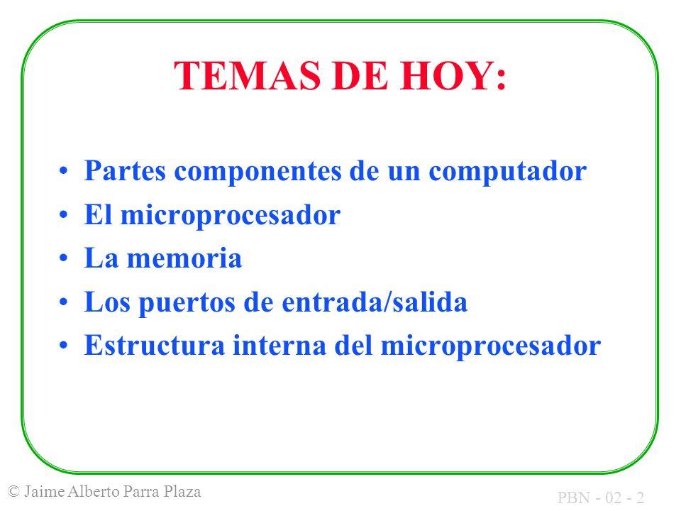 TEMAS DE HOY: Partes componentes de un computador El microprocesador