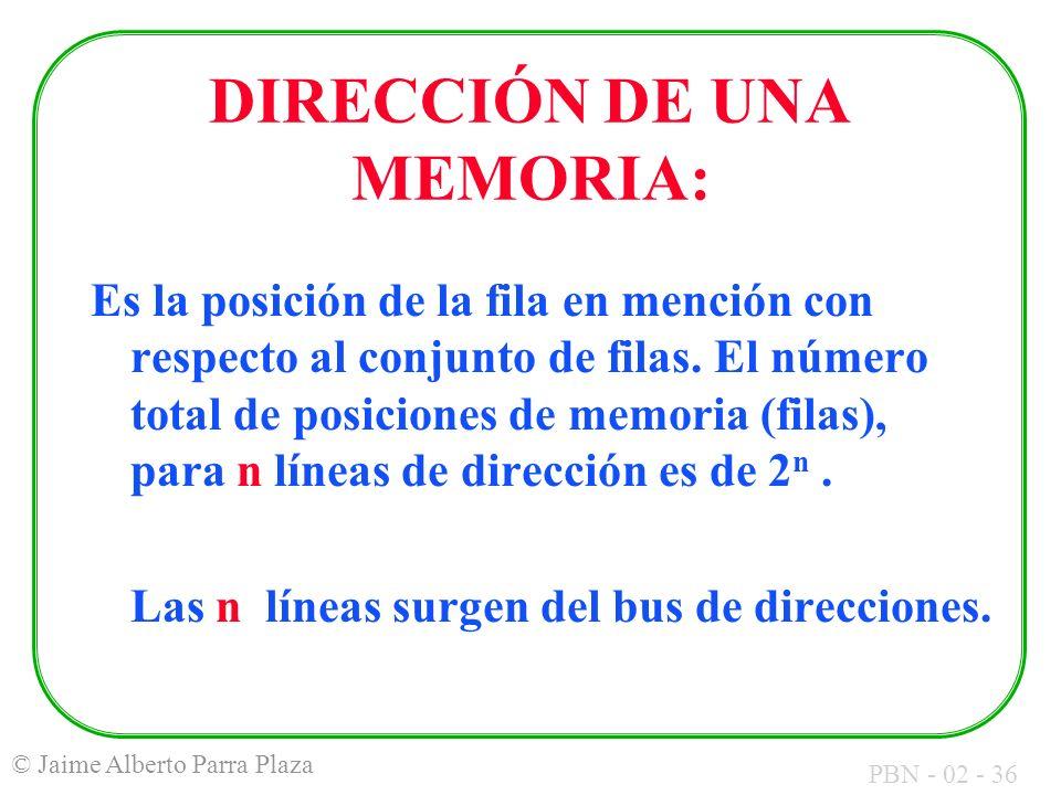 DIRECCIÓN DE UNA MEMORIA: