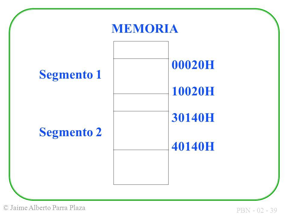 30140H MEMORIA Segmento 1 Segmento 2 00020H 10020H 40140H