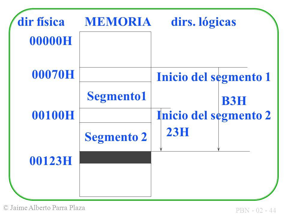 dir física MEMORIA. dirs. lógicas. 00000H. Segmento 2. 00070H. Segmento1. Inicio del segmento 2.