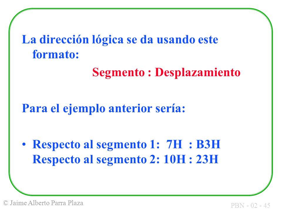La dirección lógica se da usando este formato:
