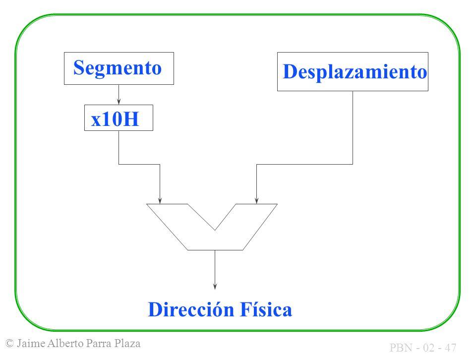 Segmento Desplazamiento x10H Dirección Física