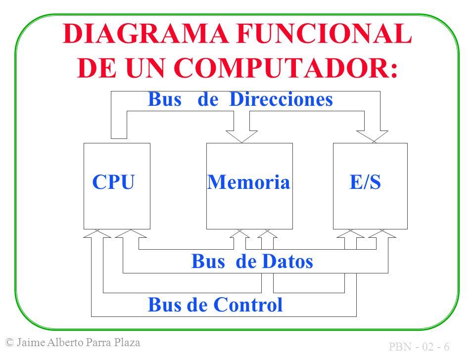 DIAGRAMA FUNCIONAL DE UN COMPUTADOR: