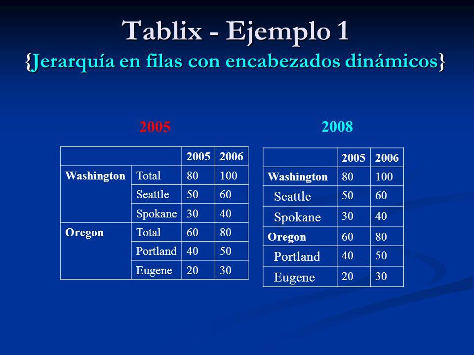 Tablix - Ejemplo 1 {Jerarquía en filas con encabezados dinámicos}