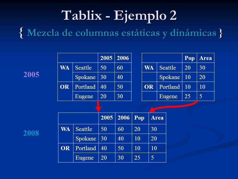 Tablix - Ejemplo 2 { Mezcla de columnas estáticas y dinámicas }