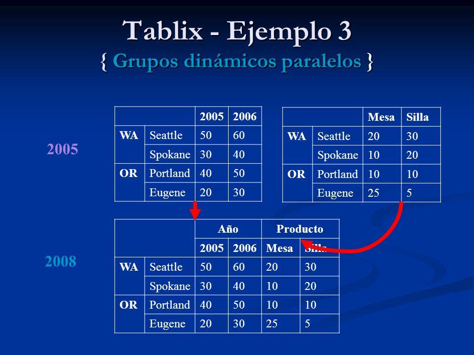 Tablix - Ejemplo 3 { Grupos dinámicos paralelos }