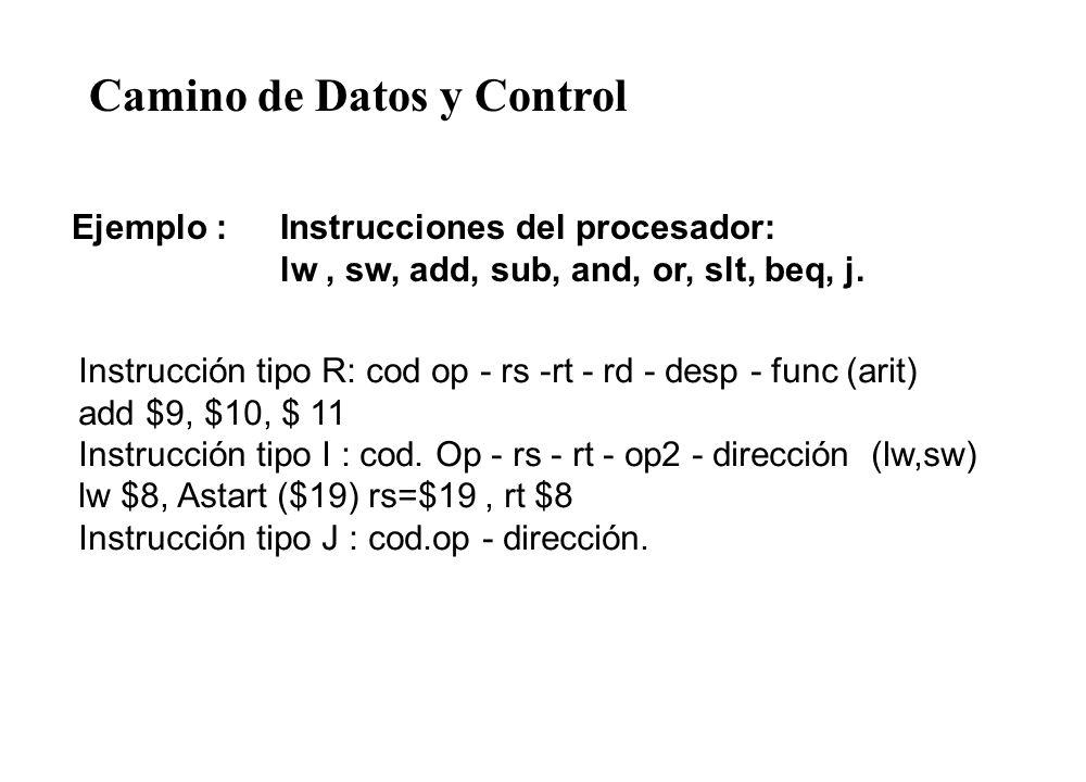 Camino de Datos y Control