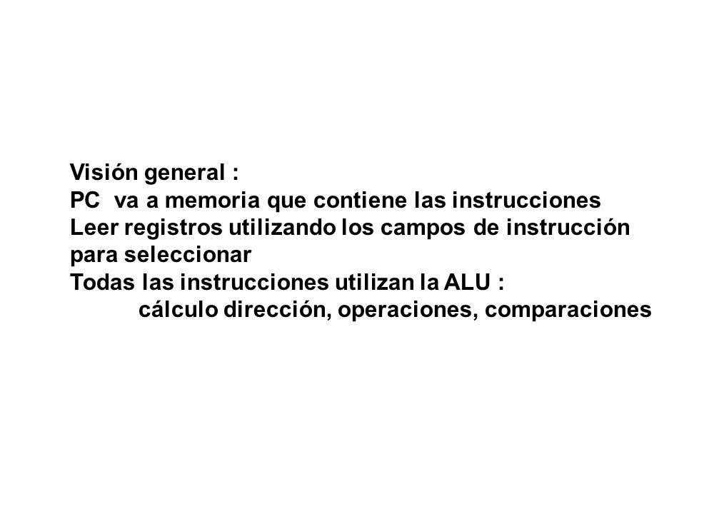 Visión general : PC va a memoria que contiene las instrucciones. Leer registros utilizando los campos de instrucción para seleccionar.