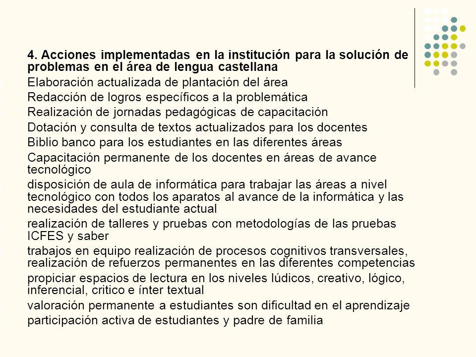 4. Acciones implementadas en la institución para la solución de problemas en el área de lengua castellana