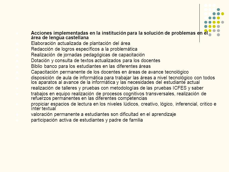 Acciones implementadas en la institución para la solución de problemas en el área de lengua castellana
