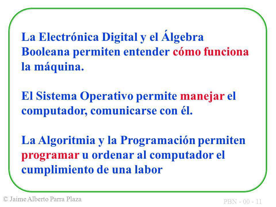 La Electrónica Digital y el Álgebra Booleana permiten entender cómo funciona la máquina.