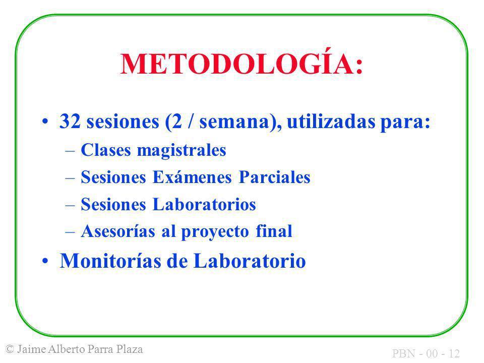 METODOLOGÍA: 32 sesiones (2 / semana), utilizadas para: