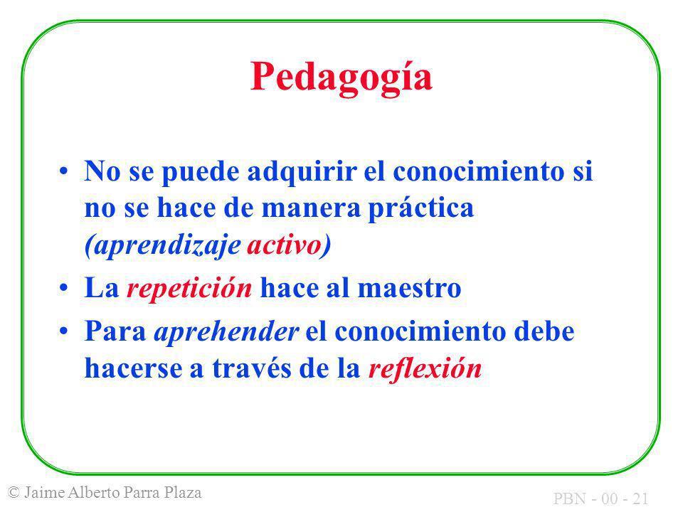 Pedagogía No se puede adquirir el conocimiento si no se hace de manera práctica (aprendizaje activo)